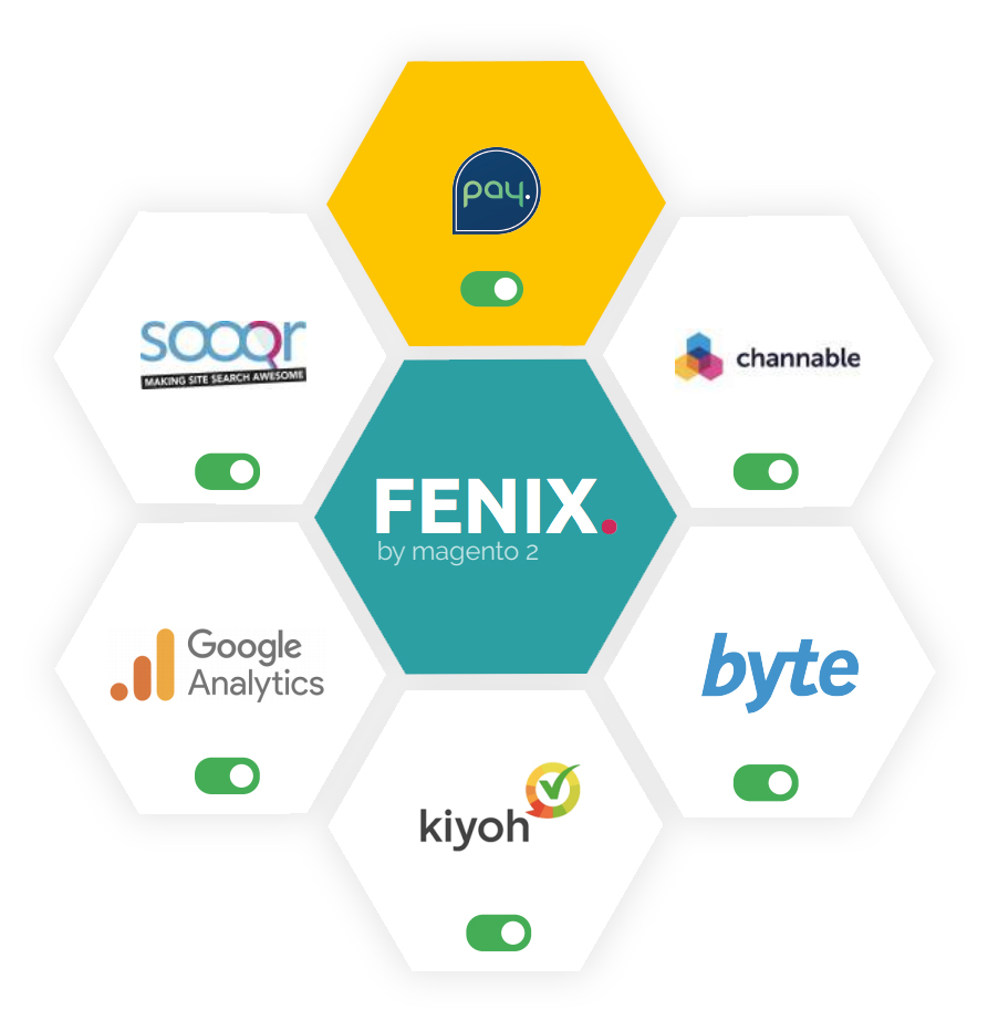 PAY. is uitgekozen tot preferred partner van FENIX
