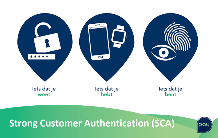 Strong Customer Authentication (SCA) – 23 dagen voor de livegang?